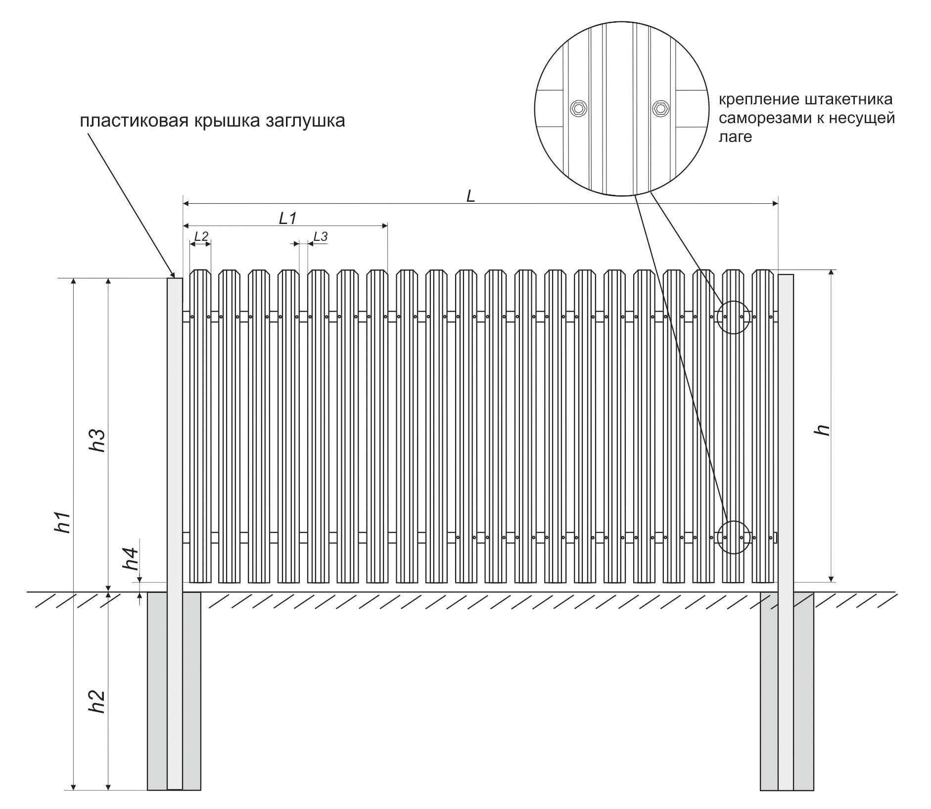 Как сделать забор из металлического штакетника своими руками