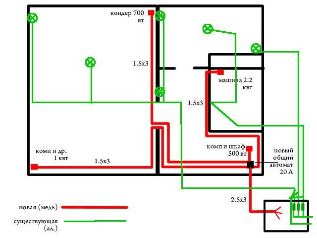 Как проверить электрику в квартире