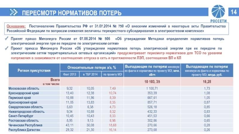 """""""новости электротехники №5(47)"""" расчет потерь электроэнергии при тарифном регулировании."""