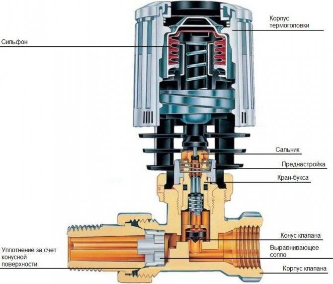Установка терморегулятора на радиатор отопления самостоятельно