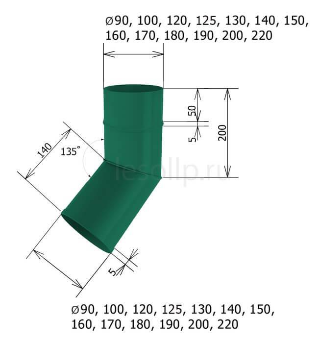Колено водосточной трубы: как выбрать, виды и цена