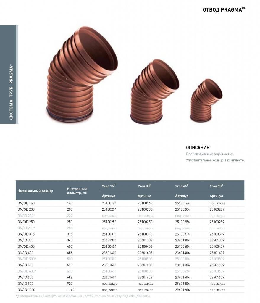 Канализационные трубы прагма: размер, диаметр труб pragma для канализации и дренажа