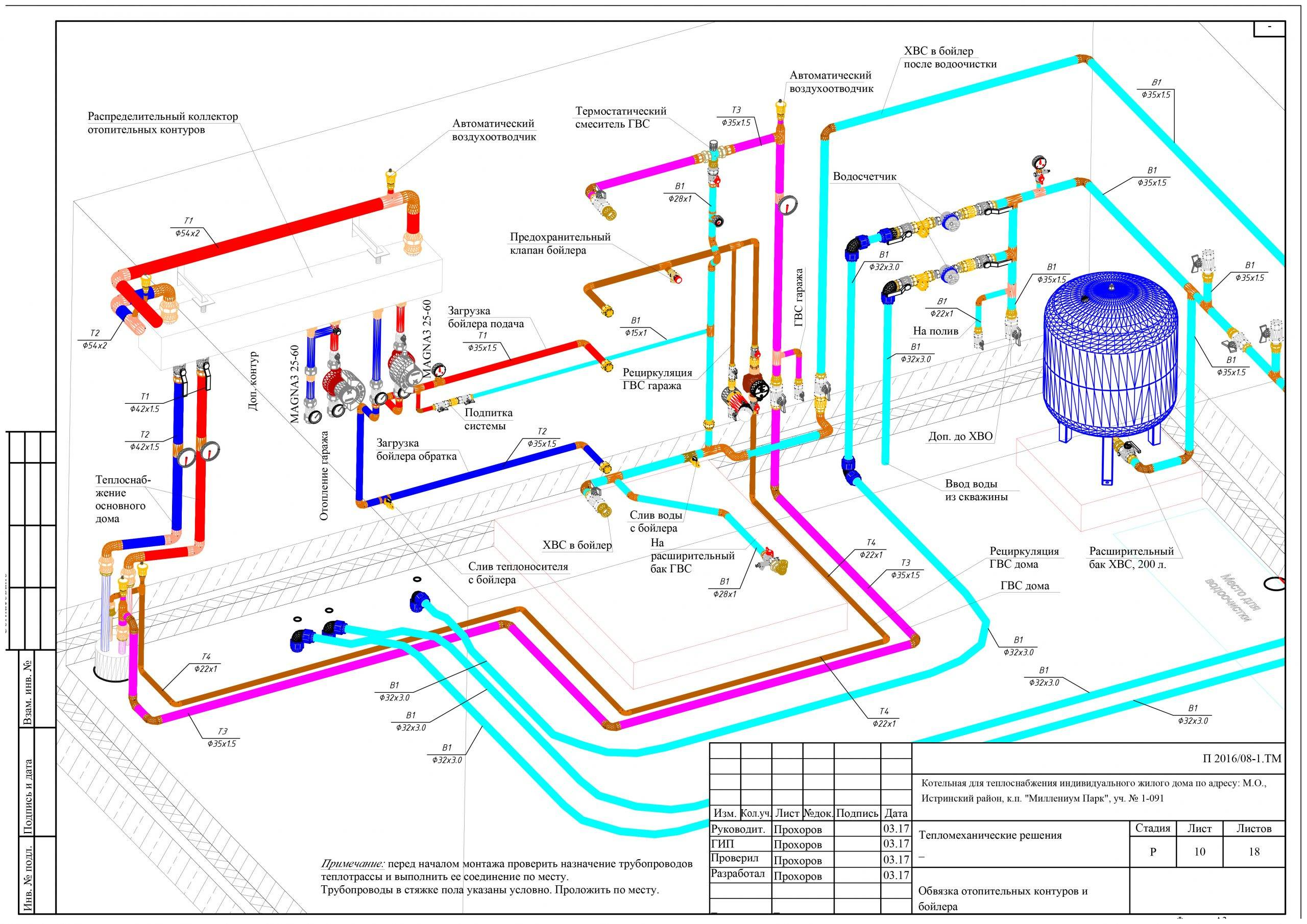 Проект отопления частного дома - проектируем систему правильно