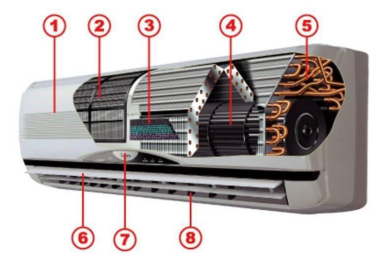 18 причин, почему обмерзает внутренний блок кондиционера