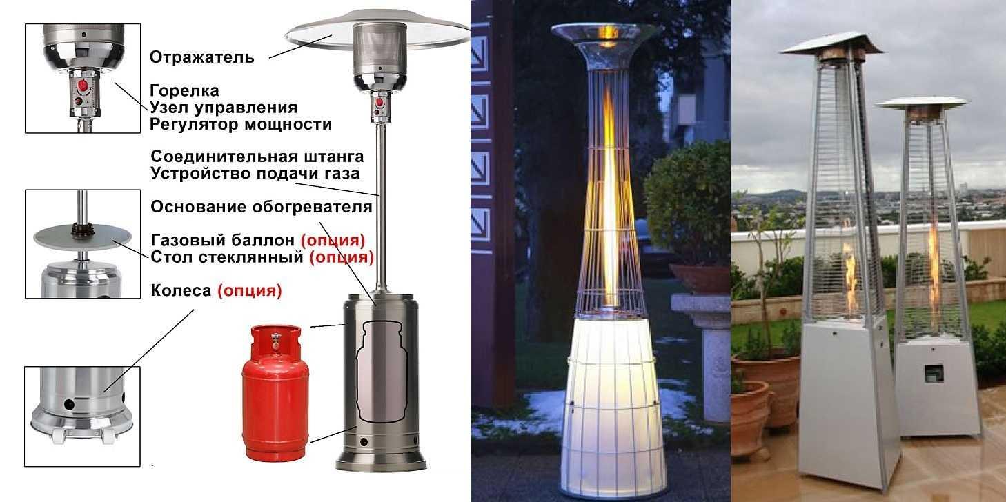 Уличный газовый обогреватель – какой выбрать для дачи