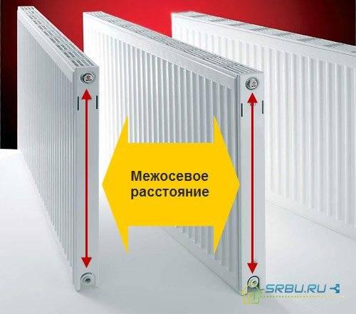 Что такое межосевое расстояние в радиаторах отопления - spbremont.su
