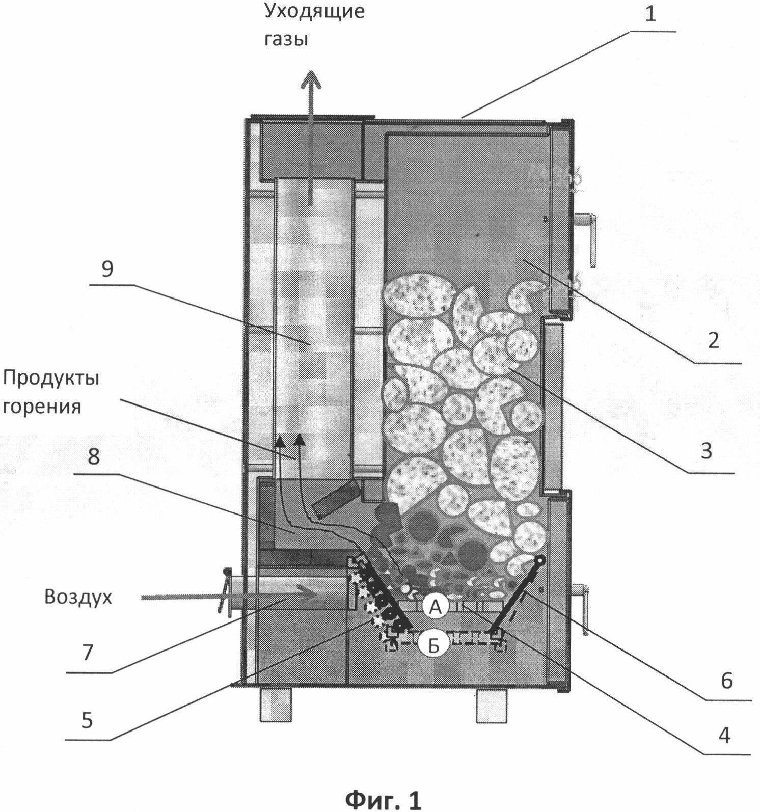 Пиролизный котел: выбираем модель длительного горения с водяным контуром, как сделать своими руками, чертежи и принцип работы