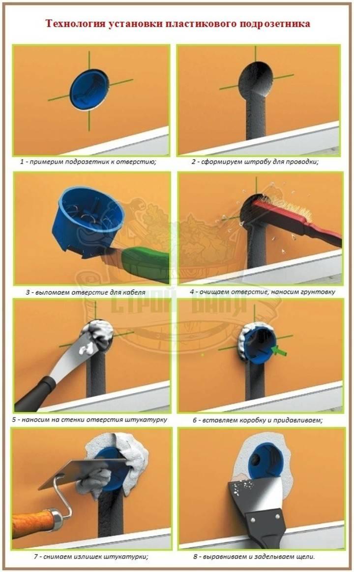 3 варианта установить подрозетник в перегородку из гипсокартона