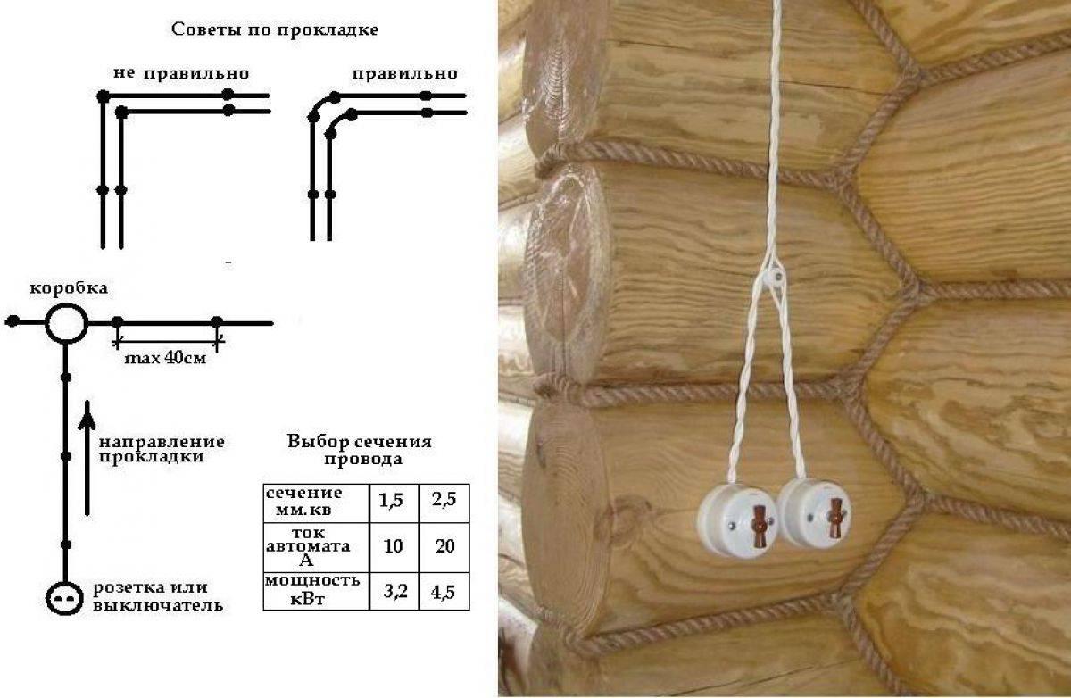 Как правильно сделать электропроводку в деревянном доме своими руками
