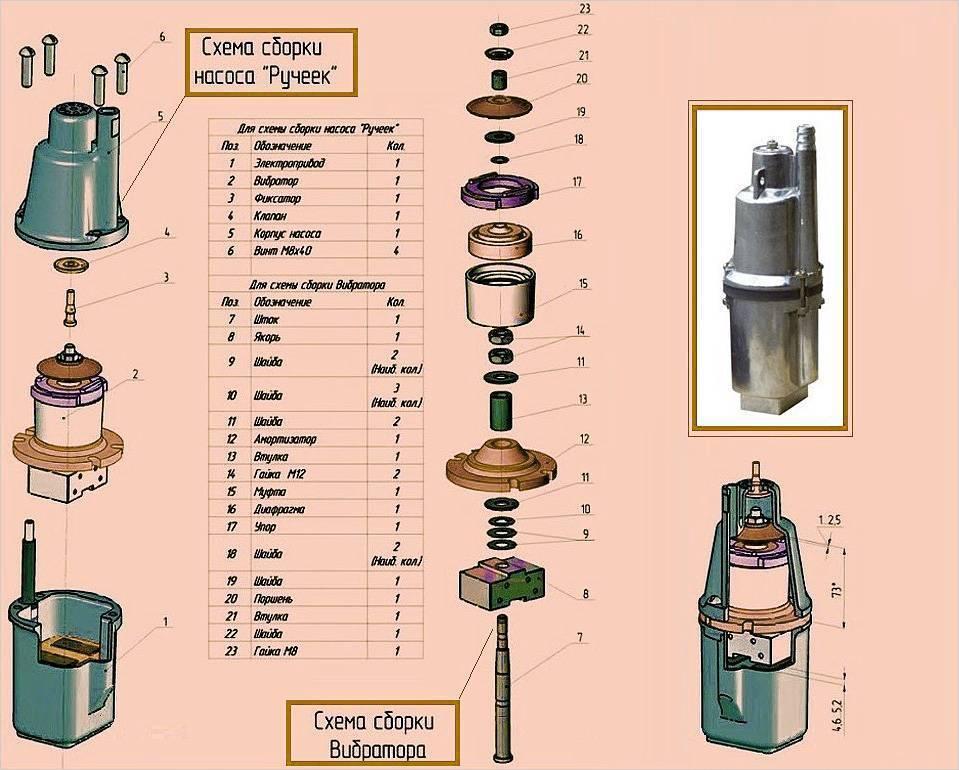 Схема погружного насоса: как работает устройство