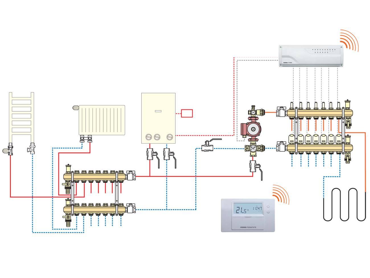 """Особенности системы """"комбинированное отопление: тёплый пол и радиаторы"""""""