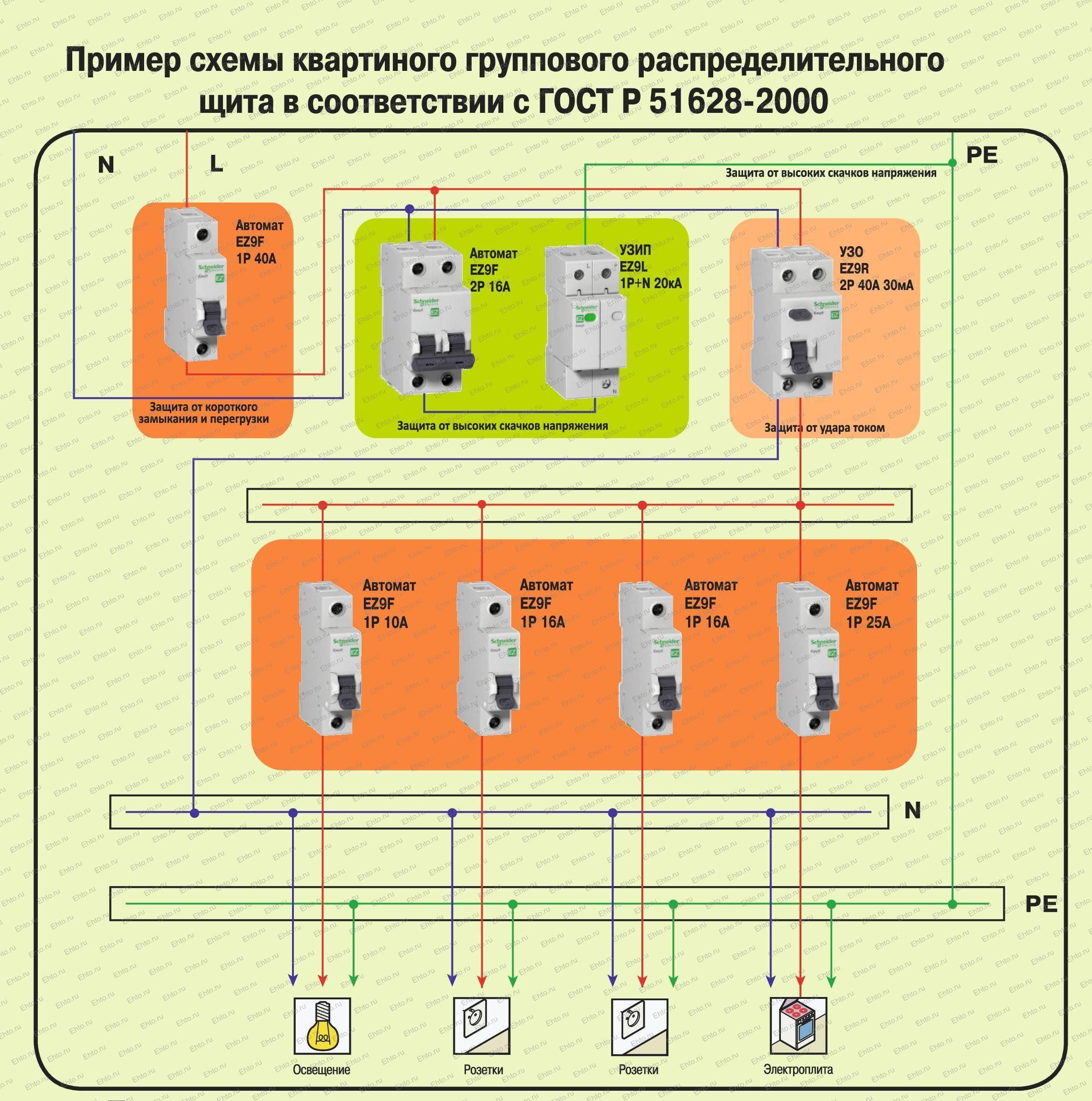 Автомат c2 автоматический выключатель – характеристики, маркировка, применение, схема подключения, компания-производитель, цена