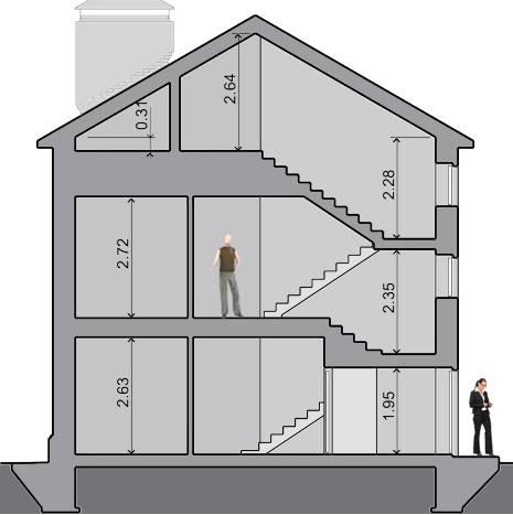 Сколько в высоту 5 этажный дом