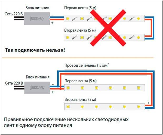 Как подключить светодиодную ленту к компьютеру через usb или бп