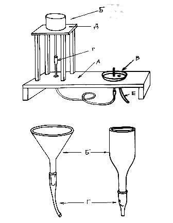 Как сделать фонтан на даче своими руками: стационарные и погружные модели, чертежи, пошаговые инструкции изготовления с фото и видео
