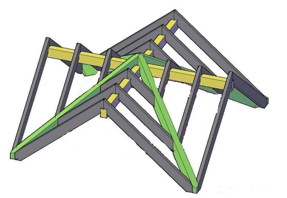 Многощипцовая крыша для коттеджа – плюсы и минусы