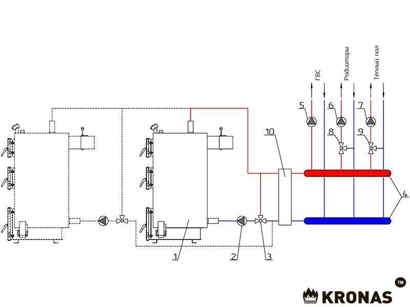 Схема обвязки твердотопливного котла с теплоаккумулятором и бойлером