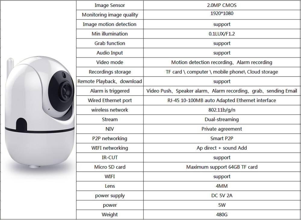 13 лучших камер видеонаблюдения - рейтинг 2021 года (топ на январь)