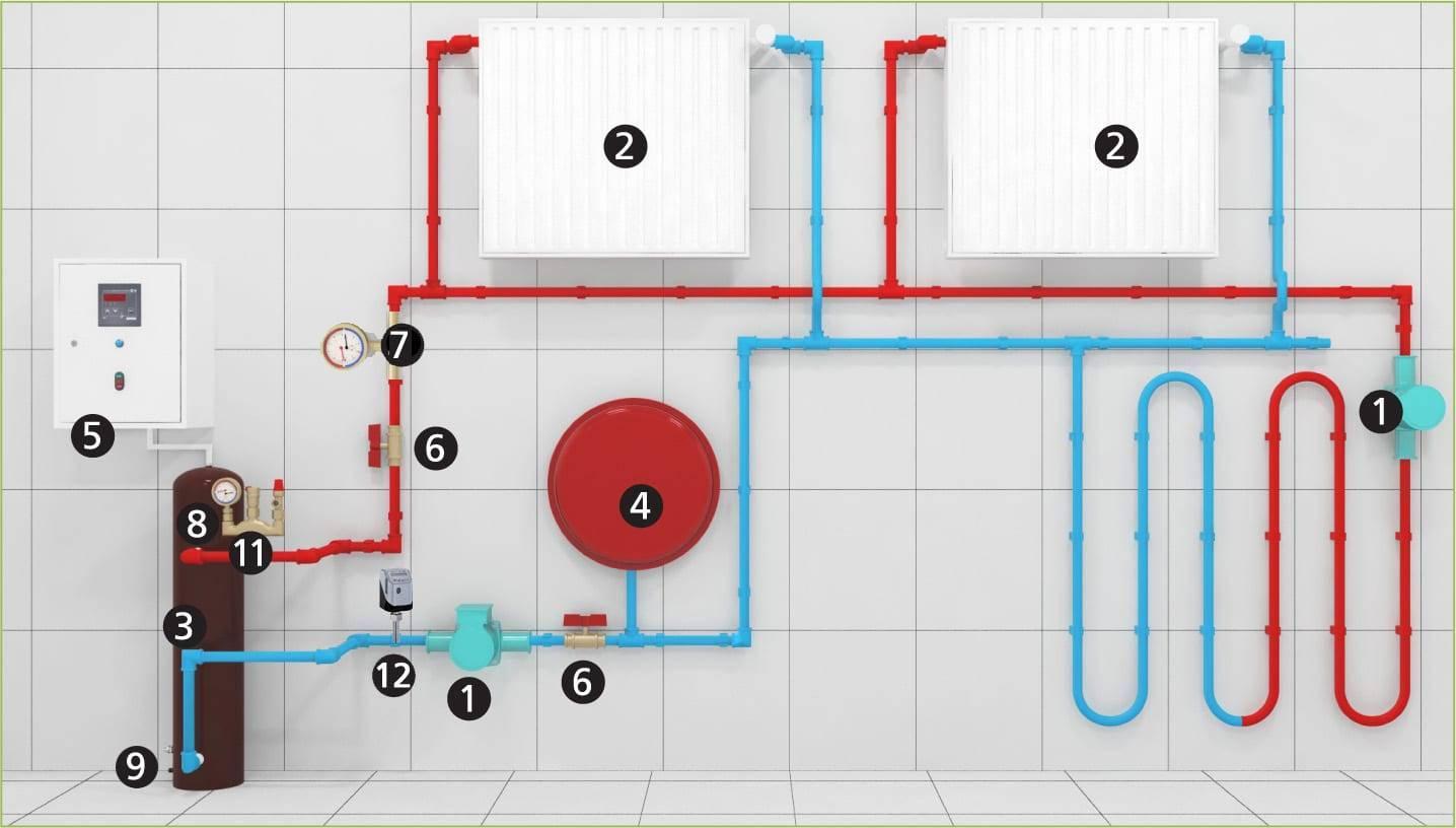 Электрокотел для отопления дома 100 квадратных метров: топ-10 лучших моделей рейтинг 2020-2021 года, технические характеристики