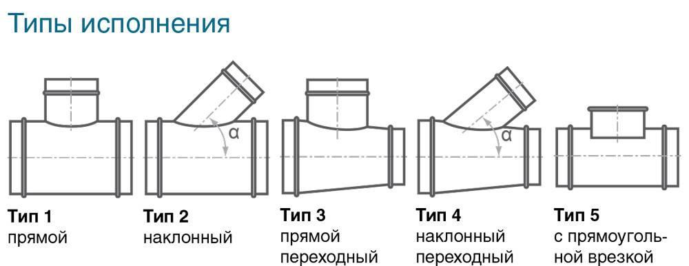 Виды воздуховодов для вентиляционной системы