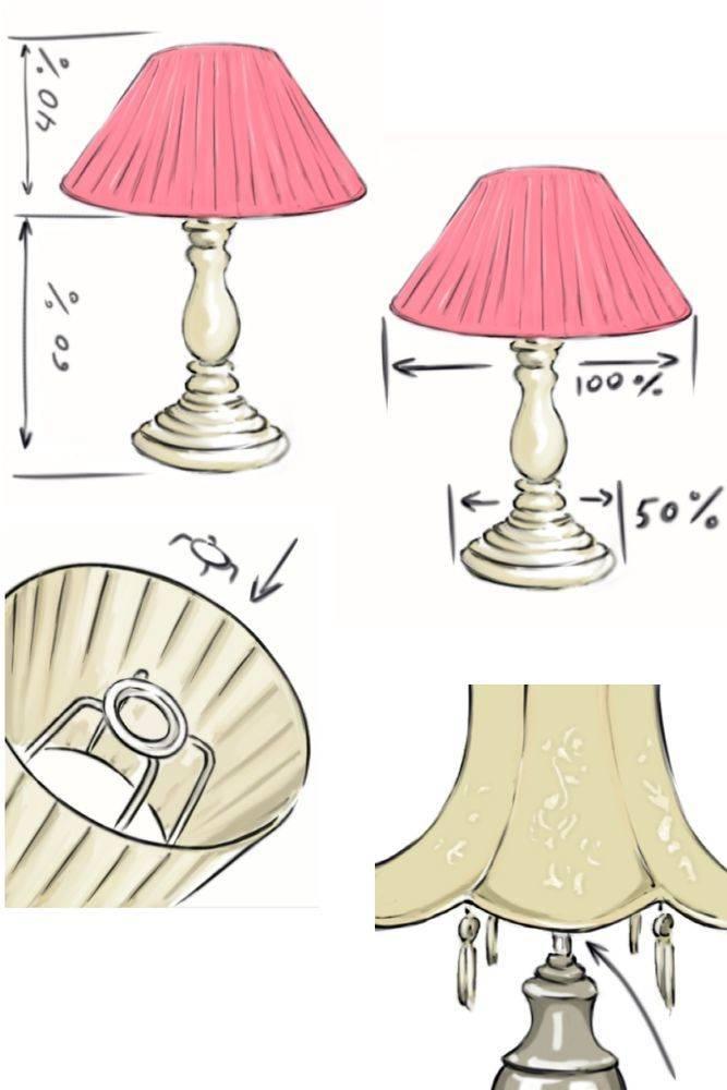 Как сделать абажур своими руками - строительство и ремонт