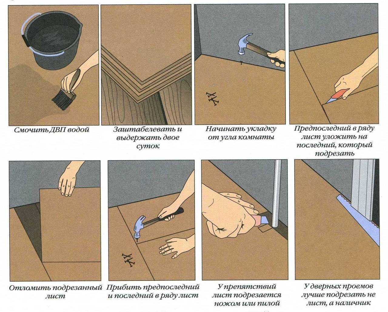 Подготовка базовой поверхности и особенности технологии настила линолеума