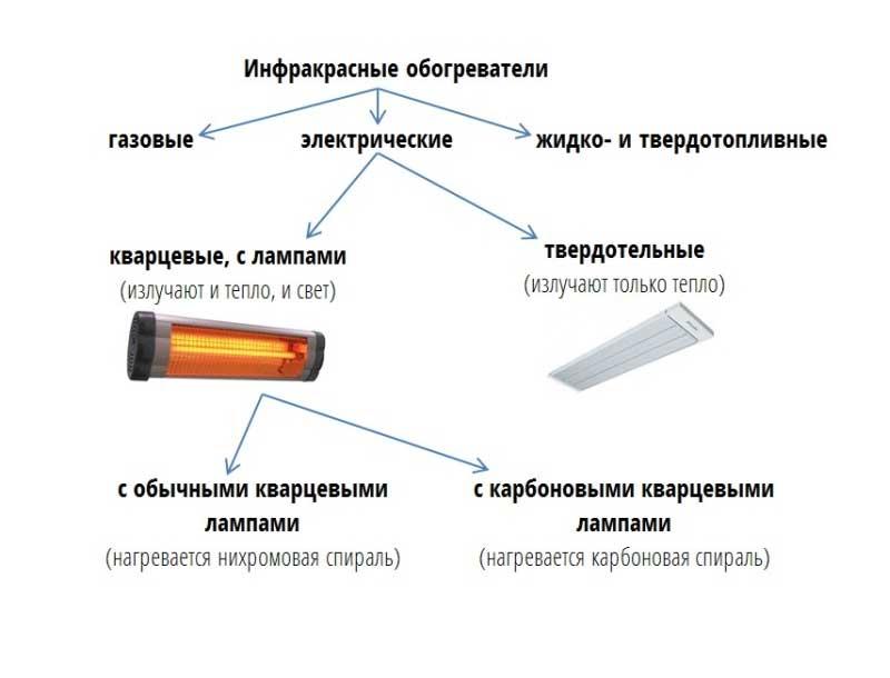 Кондиционеры timberk: особенности мобильных напольных кондиционеров, обзор моделей ac tim 09c p8, ac tim 07c p8 и других