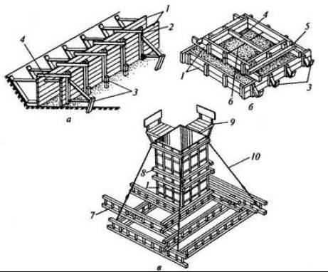 Фундамент под беседку своими руками с мангалом: ленточный, как сделать, залить, нужен ли, из бруса, с барбекю, видео-инструкция по строительству, фото
