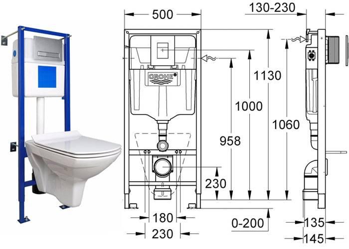 Установка подвесной и напольной инсталляции унитаза - строй-шпаргалка