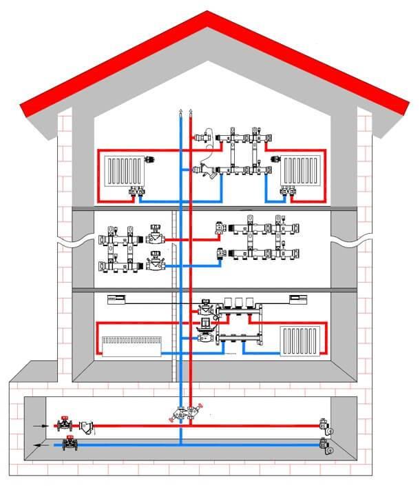 Проектирование отопления в москве — цена проектирования и монтажа системы отопления дома и здания