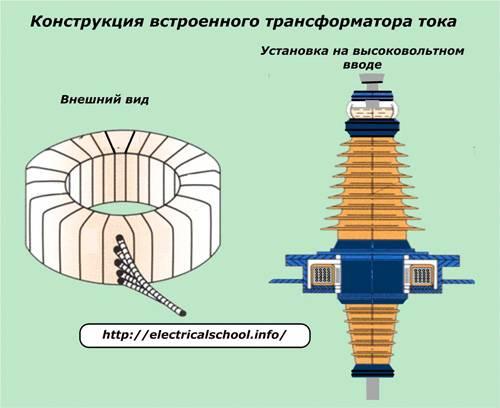 Трансформаторы тока и напряжения: виды, конструкция, принцип действия! | electricity help