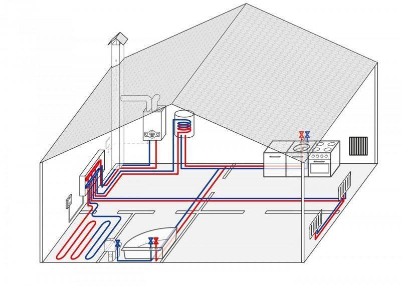 Проект отопления частного дома | всё об отоплении