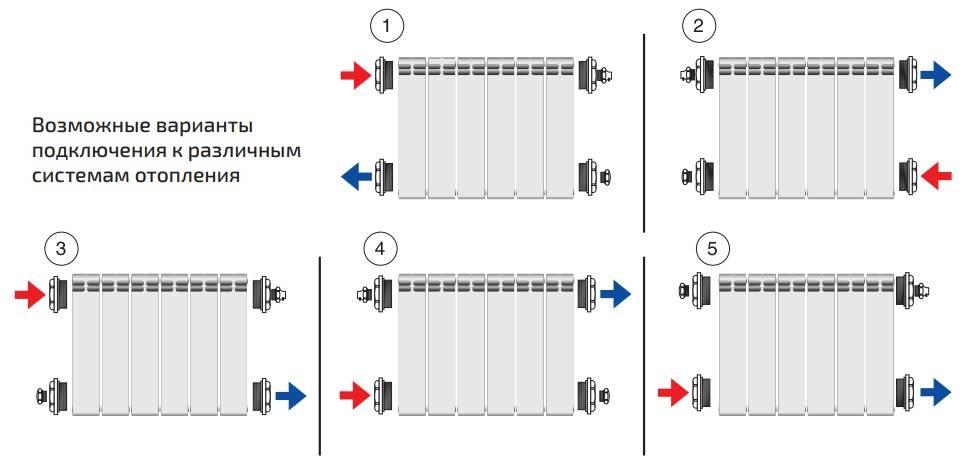Установка радиаторов отопления: монтаж с применением газосварки и схемы подключения батарей, монтажный комплект и варианты обвязки, как правильно подключить своими руками отопительное устройство