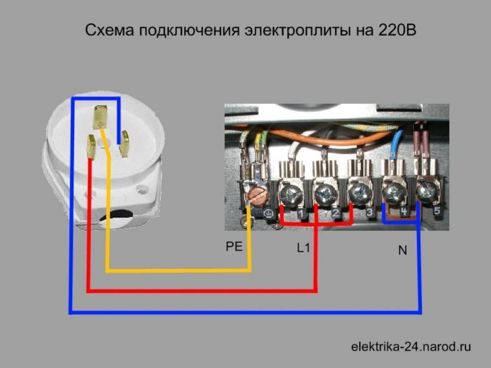 Подключение электроплиты – краткое руководство по установке и советы по подключению (100 фото) – строительный портал – strojka-gid.ru