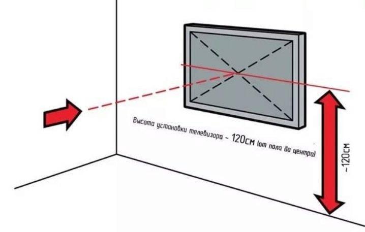 Как повесить телевизор в угол комнаты