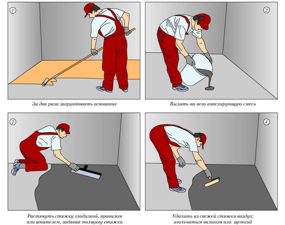 Укладка линолеума на бетонный пол – как правильно положить