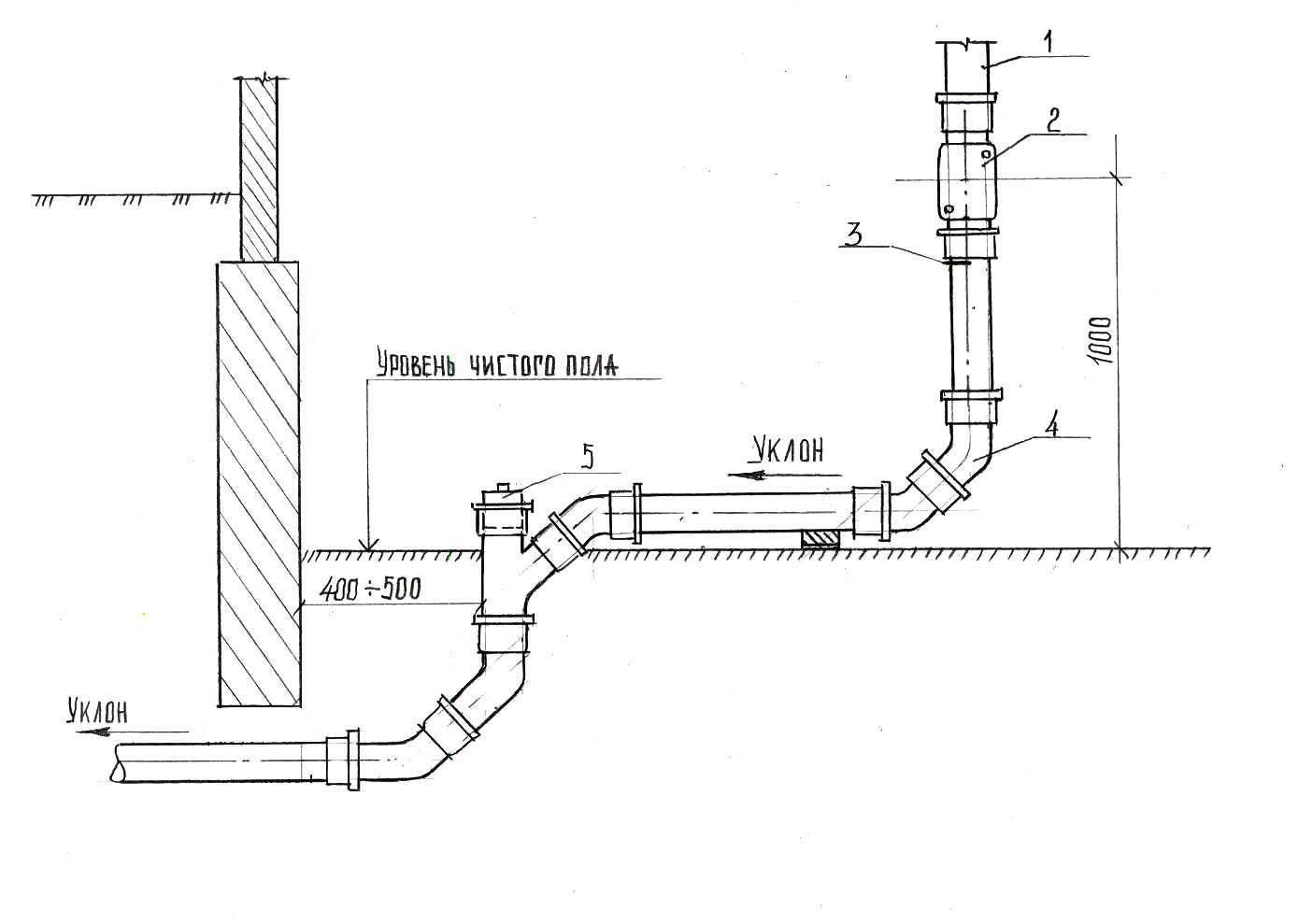 Напорная канализация – что это такое: трубы для напорной канализации в частном доме, устройство, монтаж, расчет, наружная напорная канализация
