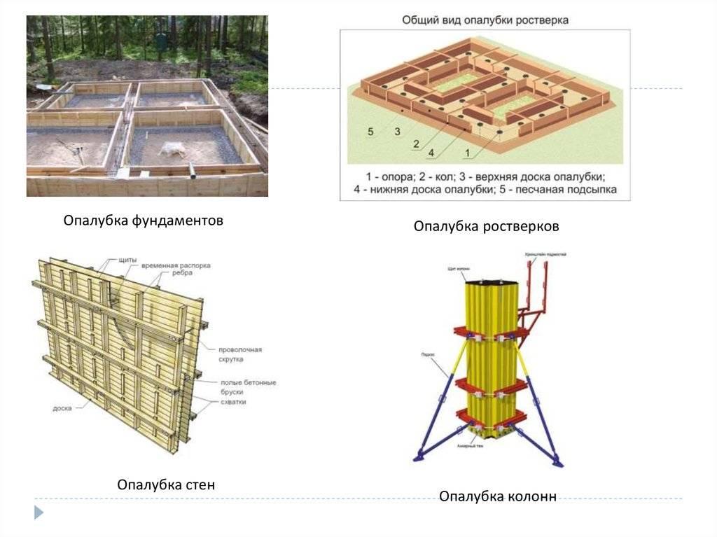 Выбор материала для строительства опалубки колонн и правила ее монтажа на участке