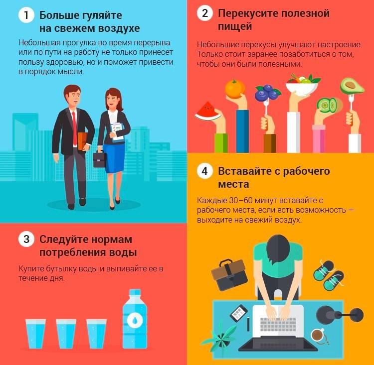 Как организовать эффективное рабочее место дома? (16 советов)