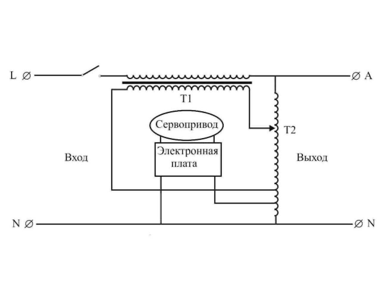 Принципы действия феррорезонансного стабилизатора напряжения