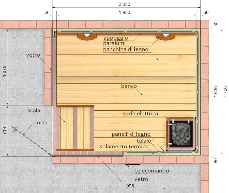 Из чего лучше построить баню-подробная инструкция