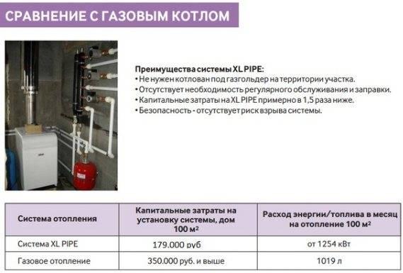 Чем хорош электро водяной теплый пол – характеристики и правила монтажа xl pipe и unimat aqua