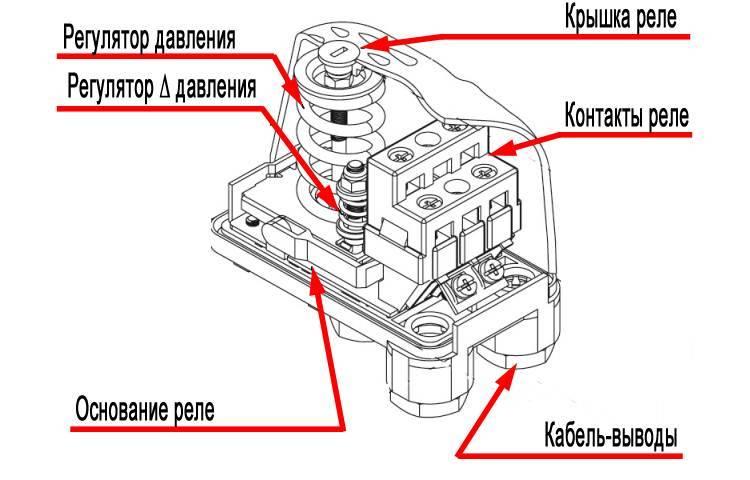 Как выполнить регулировку реле давления на насосной станции