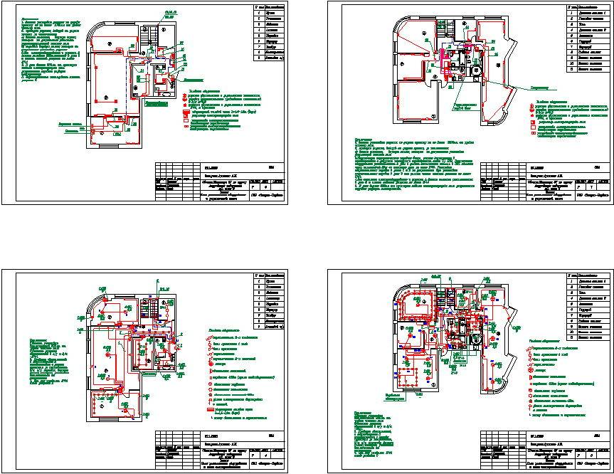 Проект электроснабжения квартиры. нужен или нет?