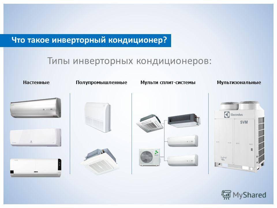 Что такое прецизионный кондиционер: классификация устройств и принцип работы агрегатов. типы и особенности прецизионных кондиционеров