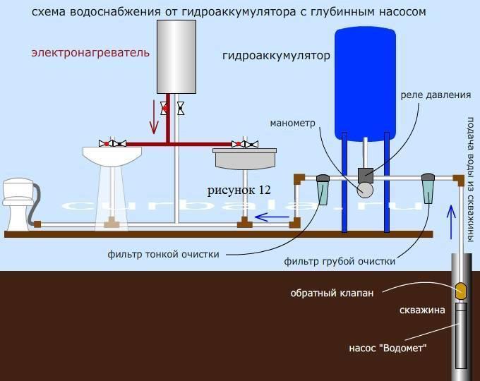 Реле давления воды для насоса без гидроаккумулятора