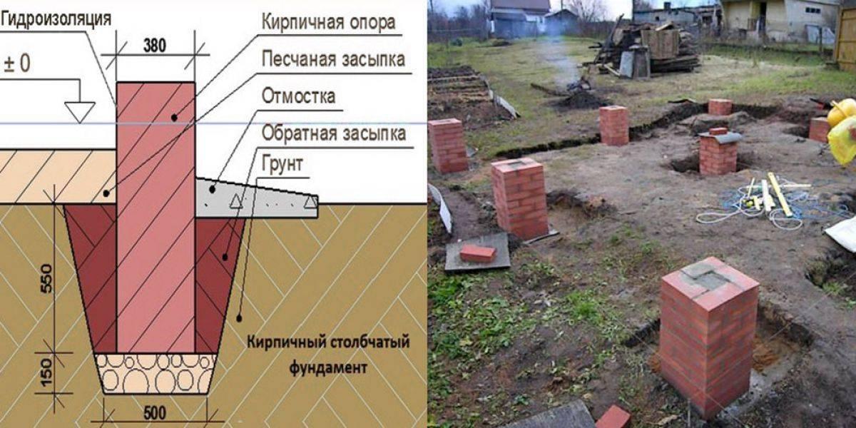 Разбиваем старый бетонный фундамент проверенными способами