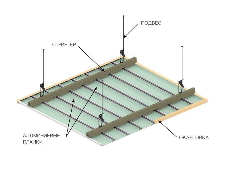 Потолок реечный алюминиевый технические характеристики - всё о ремонте потолка