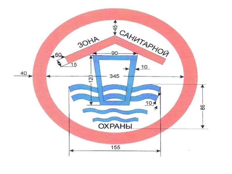 Санитарная зона скважины