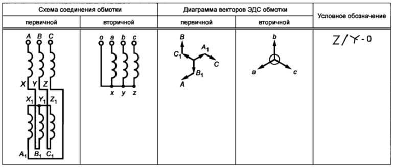 Описание и схемы замещения трехобмоточных трансформаторов